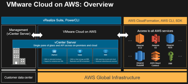 vmware_aws_wide_slide_2