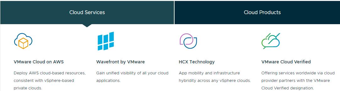vsphere cloud provider